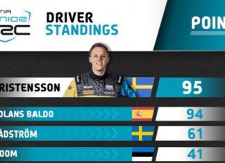 JWRC-ledande Tom Kristensson ser fram emot finalen